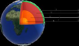 Tierra-capas-corteza-manto-terrestre-inferior-superior-nucleo-diamantes-naturales