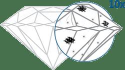 claridad-diamante-i1-i2-i3