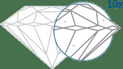 claridad-diamante-vvs1-vvs2