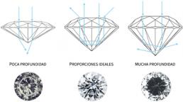 corte-diamante-reflexion