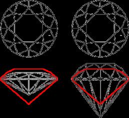 profundidad-diamante-quilates-talla