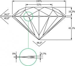 proporciones-ideales-diamante-marcel-tolkowsky