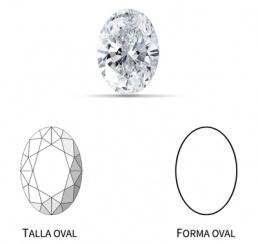 diamante-talla-forma-oval